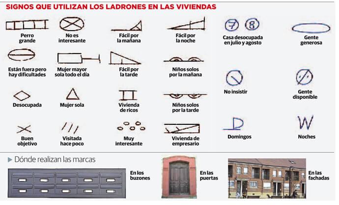 simbolos-ladrones-para-robar